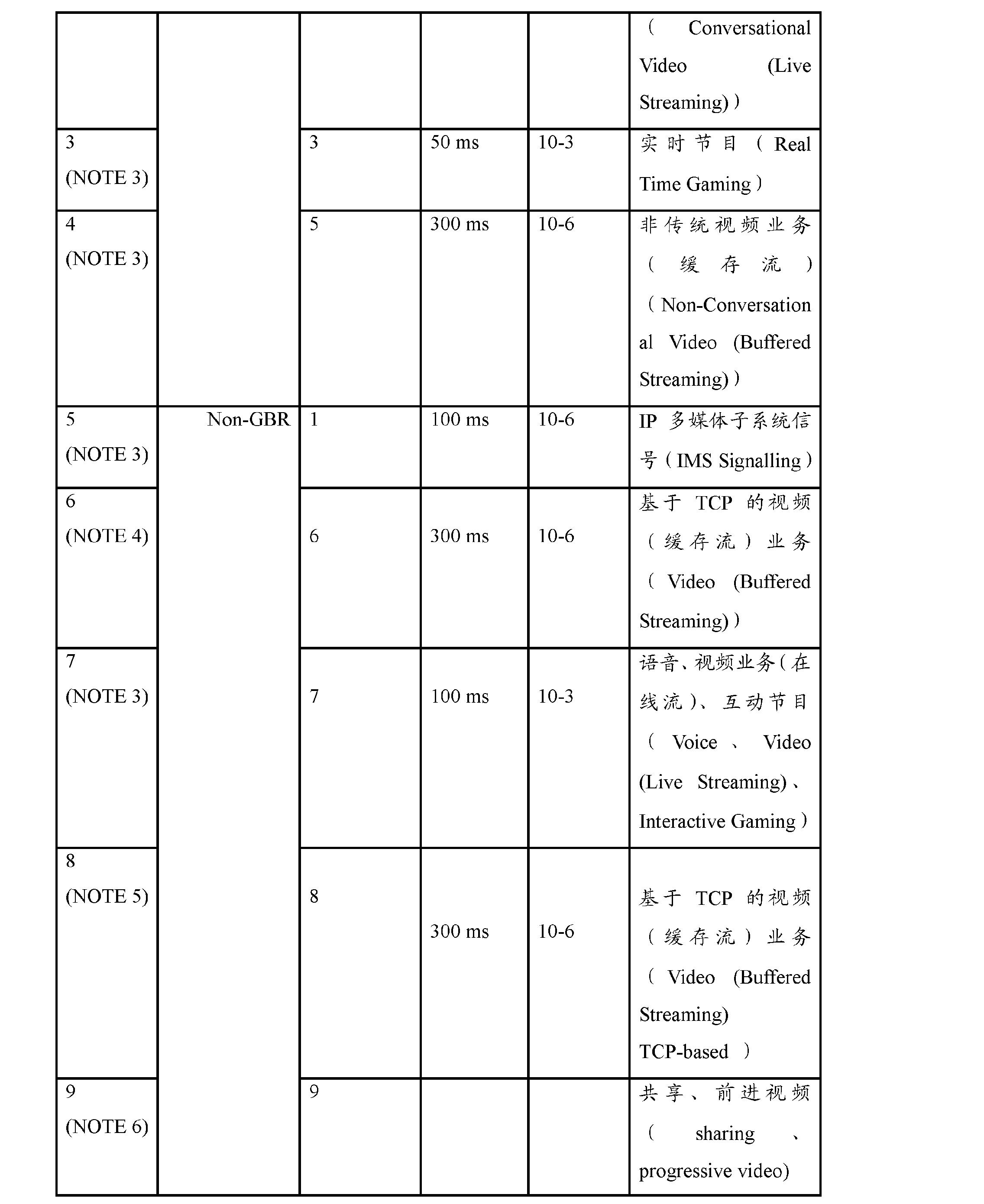 Figure CN102355692AD00091