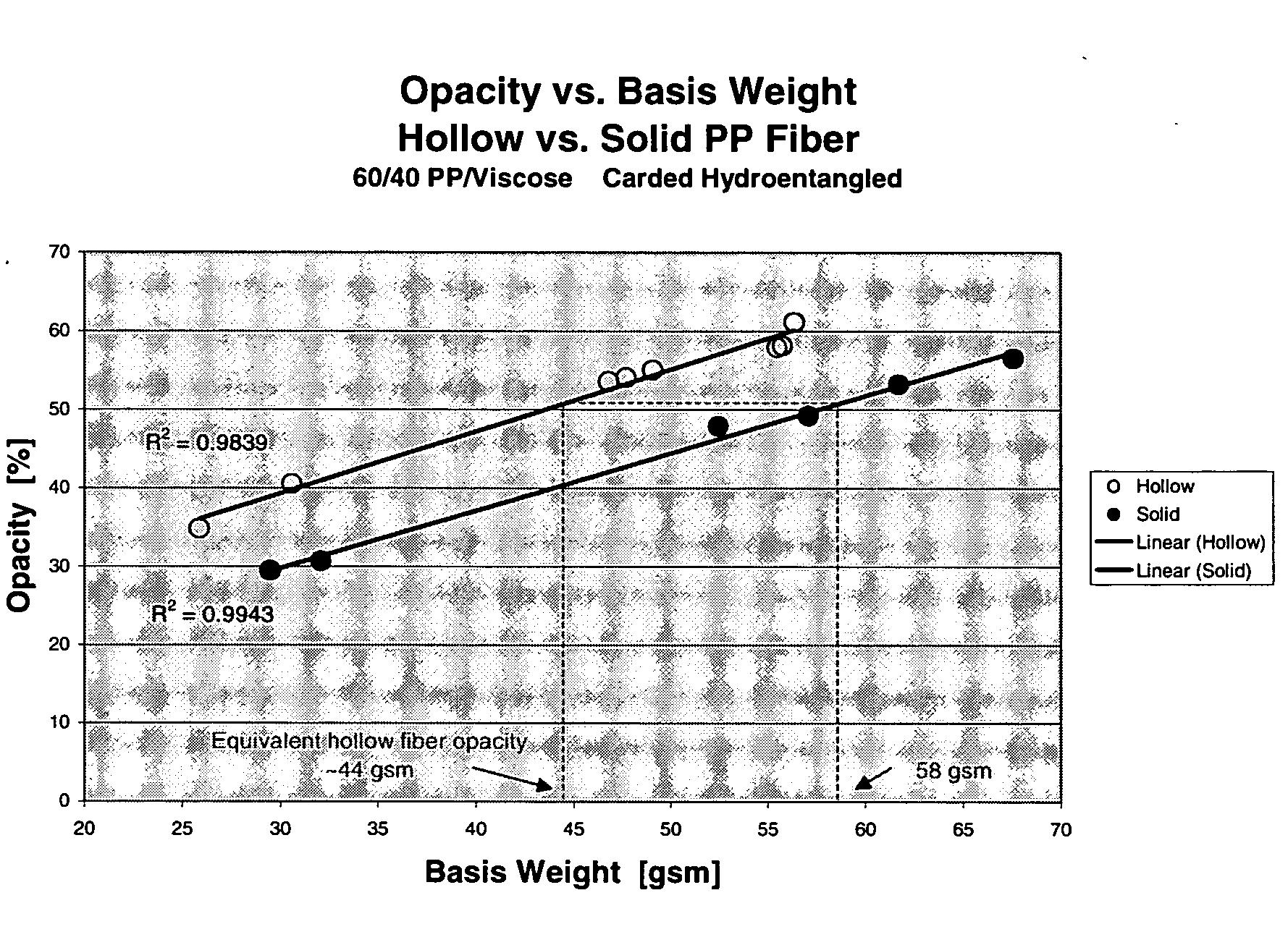 Figure US20040170836A1-20040902-P00001