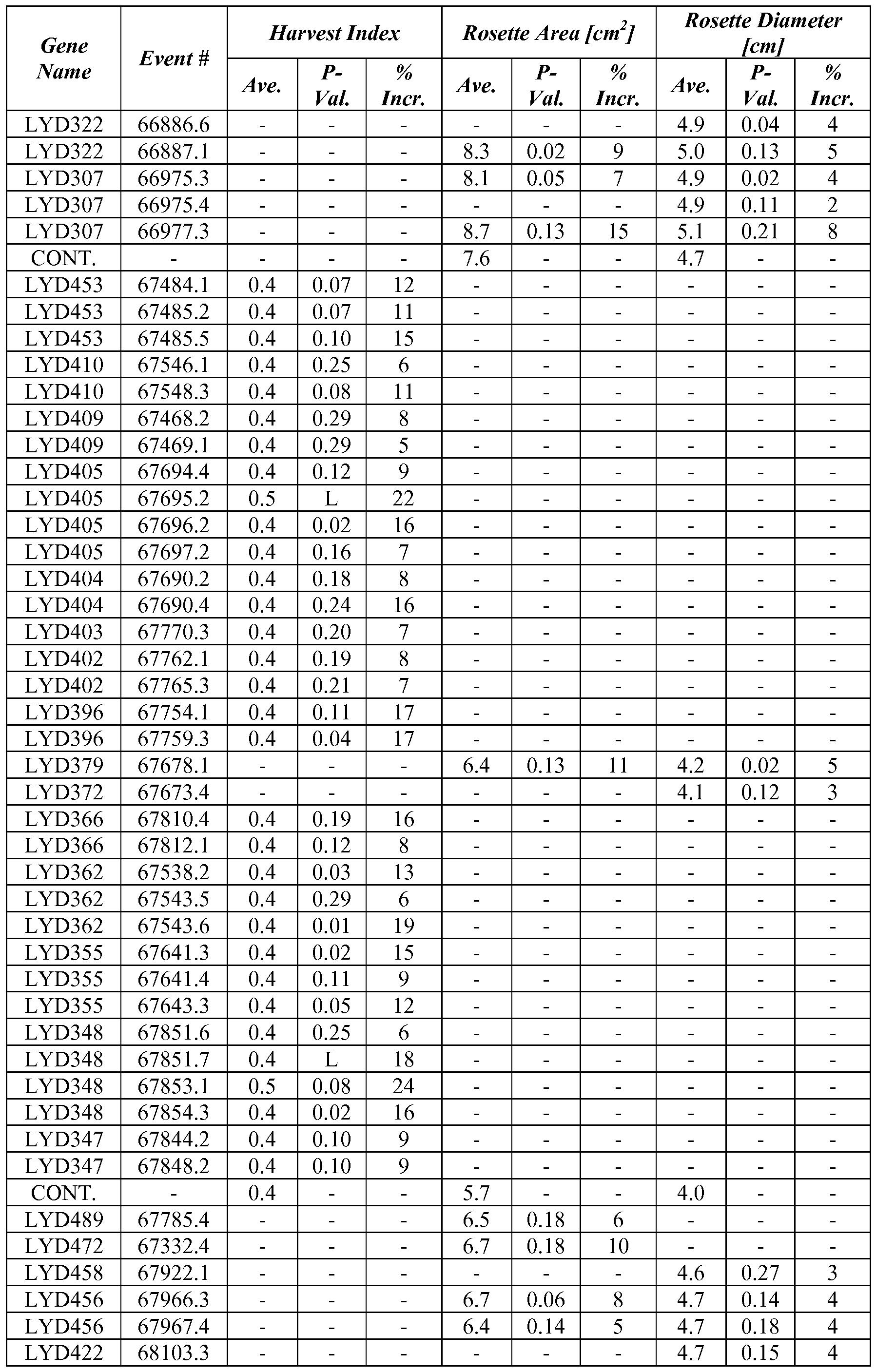 ас-4 пир 10141 скачать бесплатно