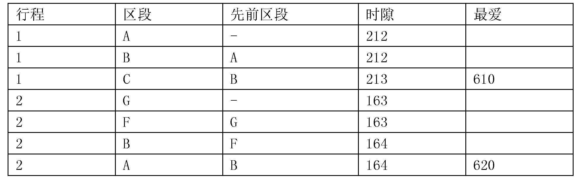 Figure CN105339761BD00151