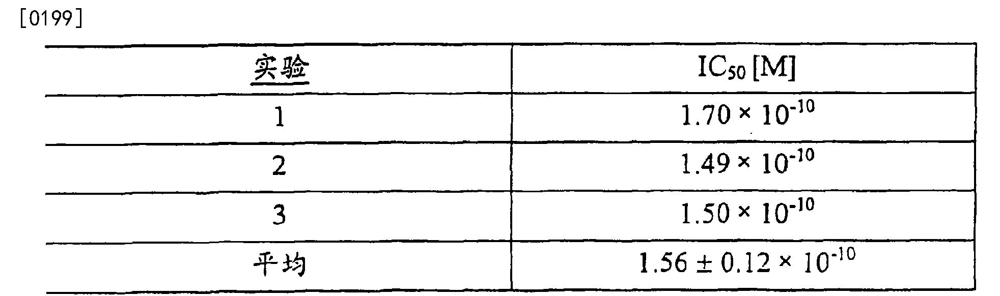 Figure CN103275221BD00351