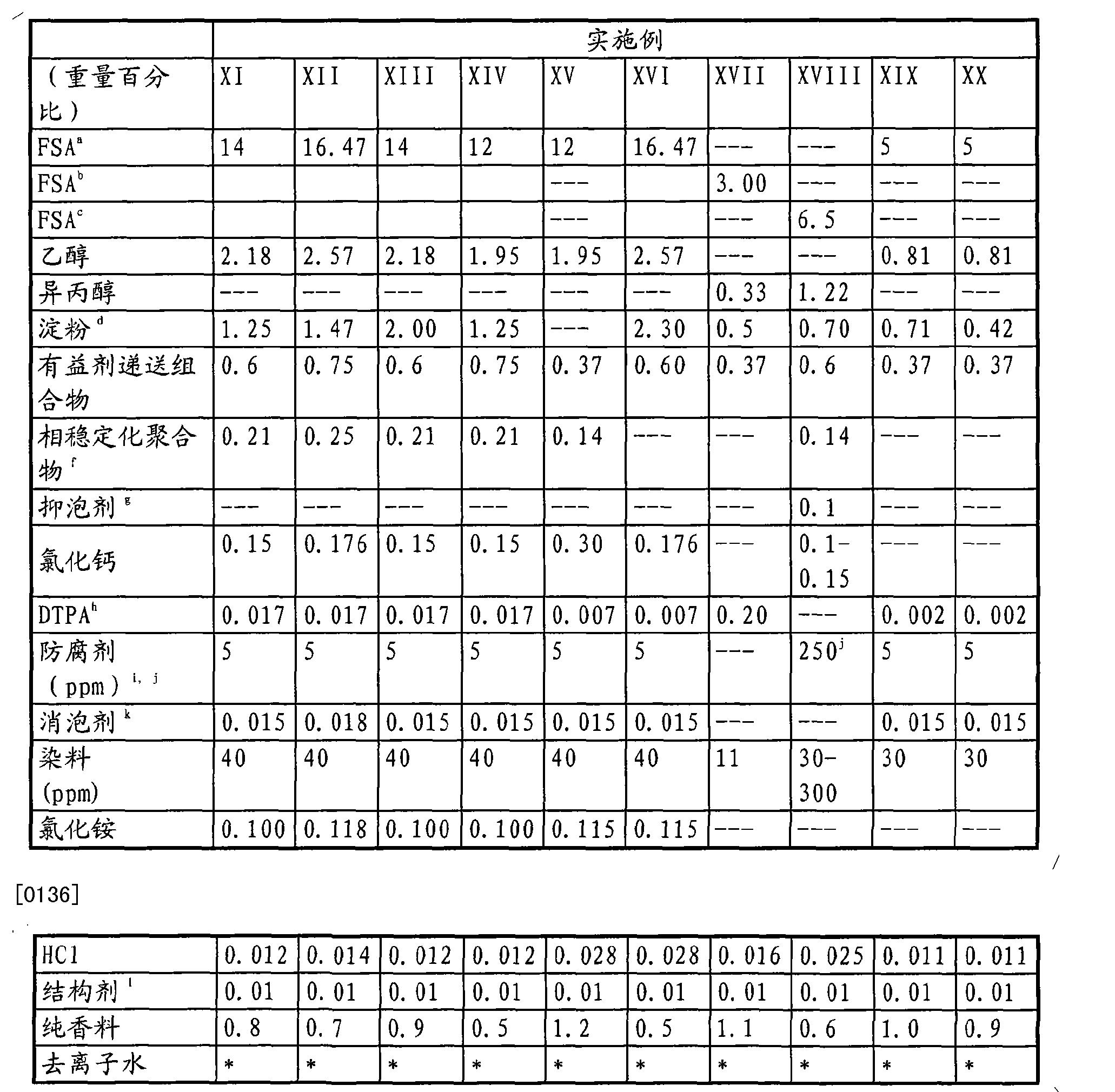 Figure CN101611129BD00321