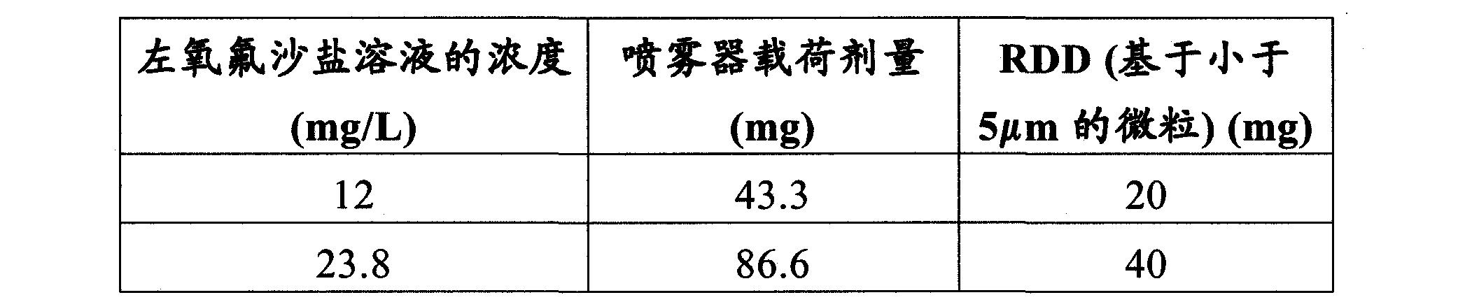 Figure CN102202649AD00271