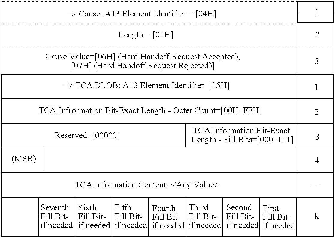 Figure US20060072506A1-20060406-C00011