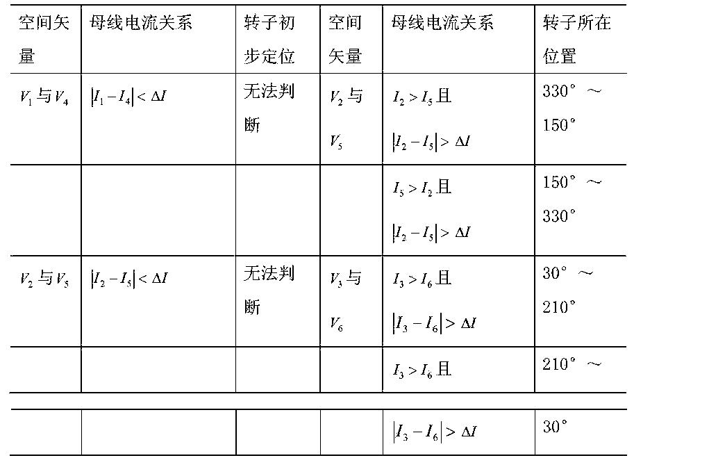 Figure CN102868350BC00041