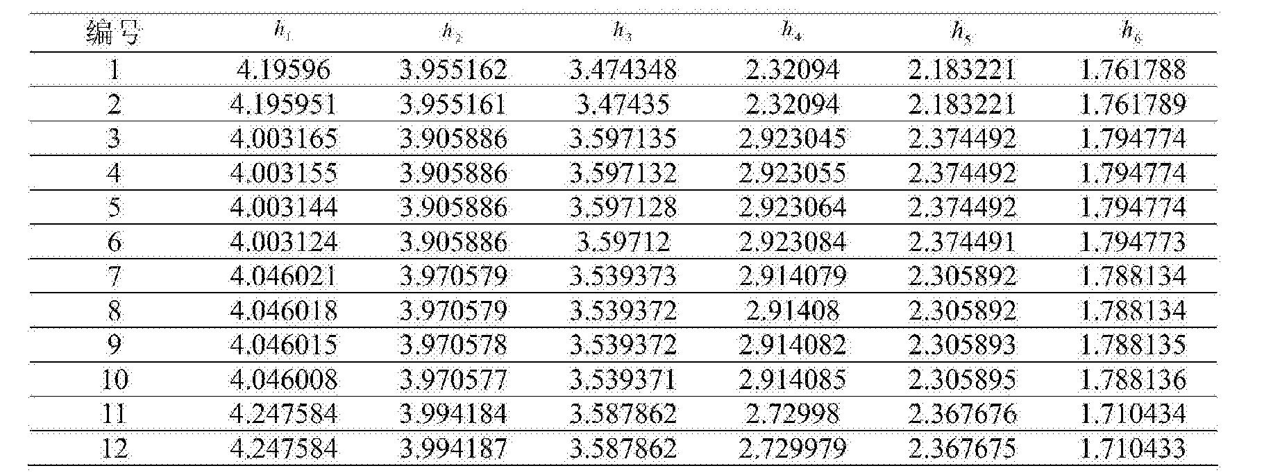 Figure CN104865499BD00151