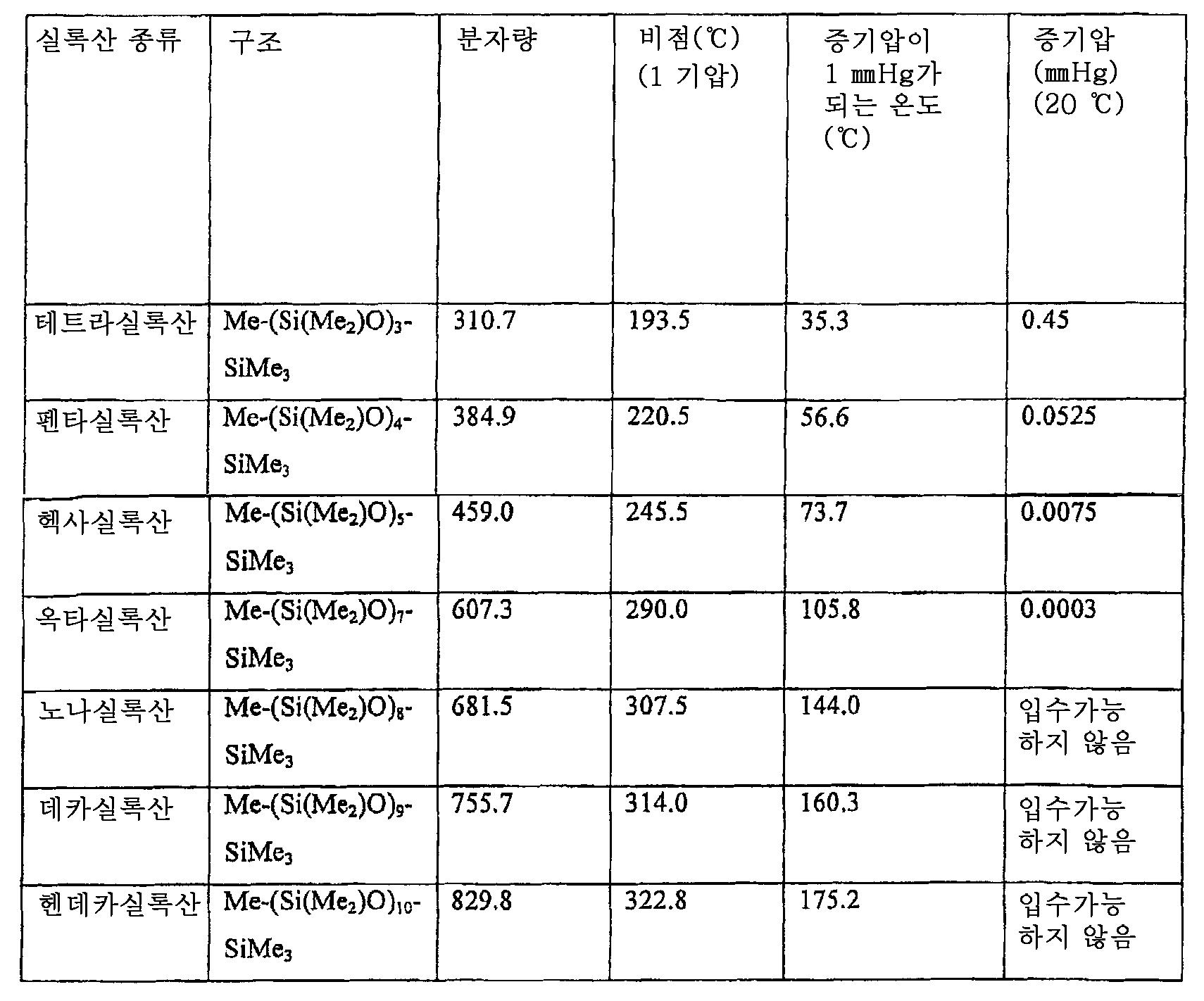 Figure 112008082236249-PCT00002