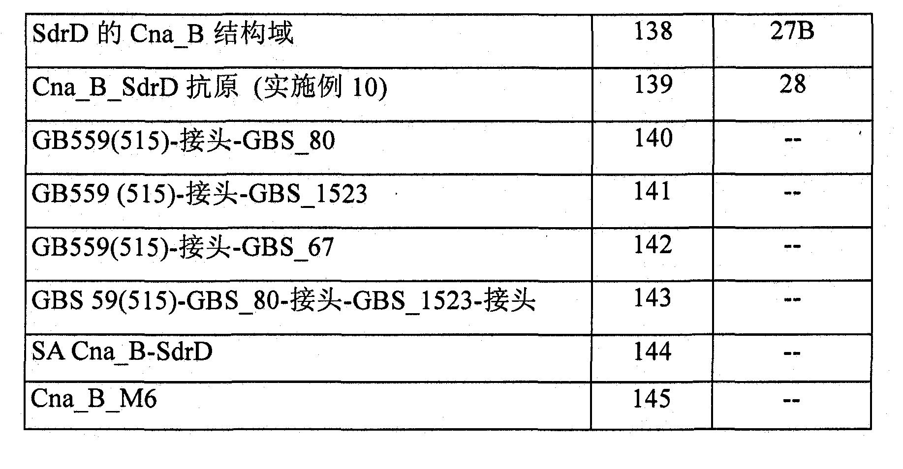 Figure CN102481349BD01001