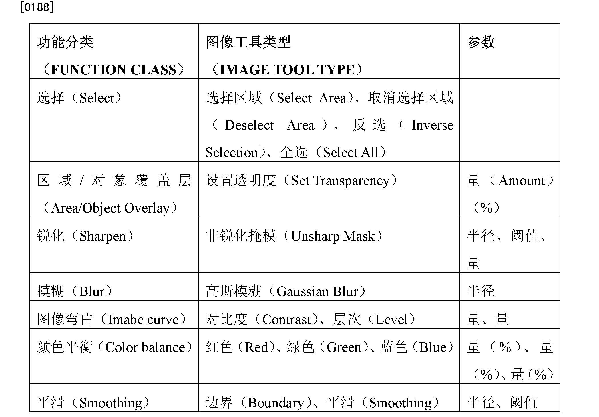 Figure CN102210158BD00231