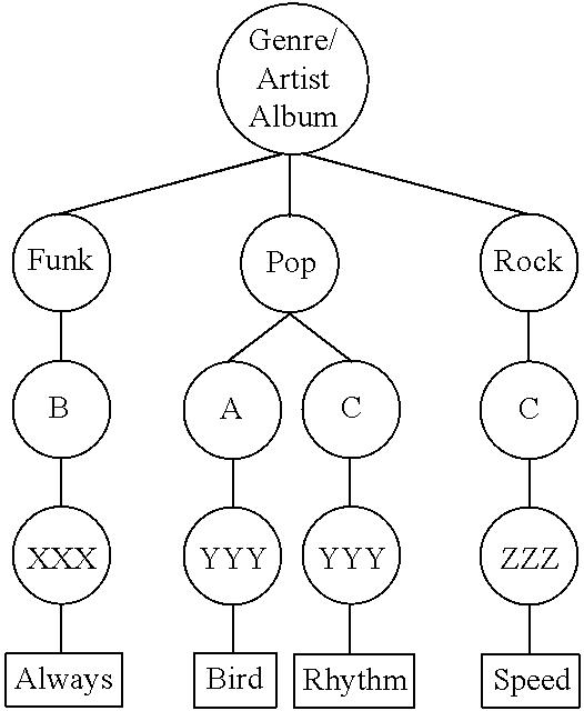 Figure USRE046536-20170905-C00003