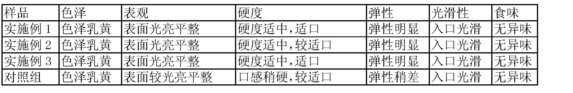 Figure CN103027089AD00062