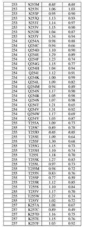 Figure CN105483099AD01591