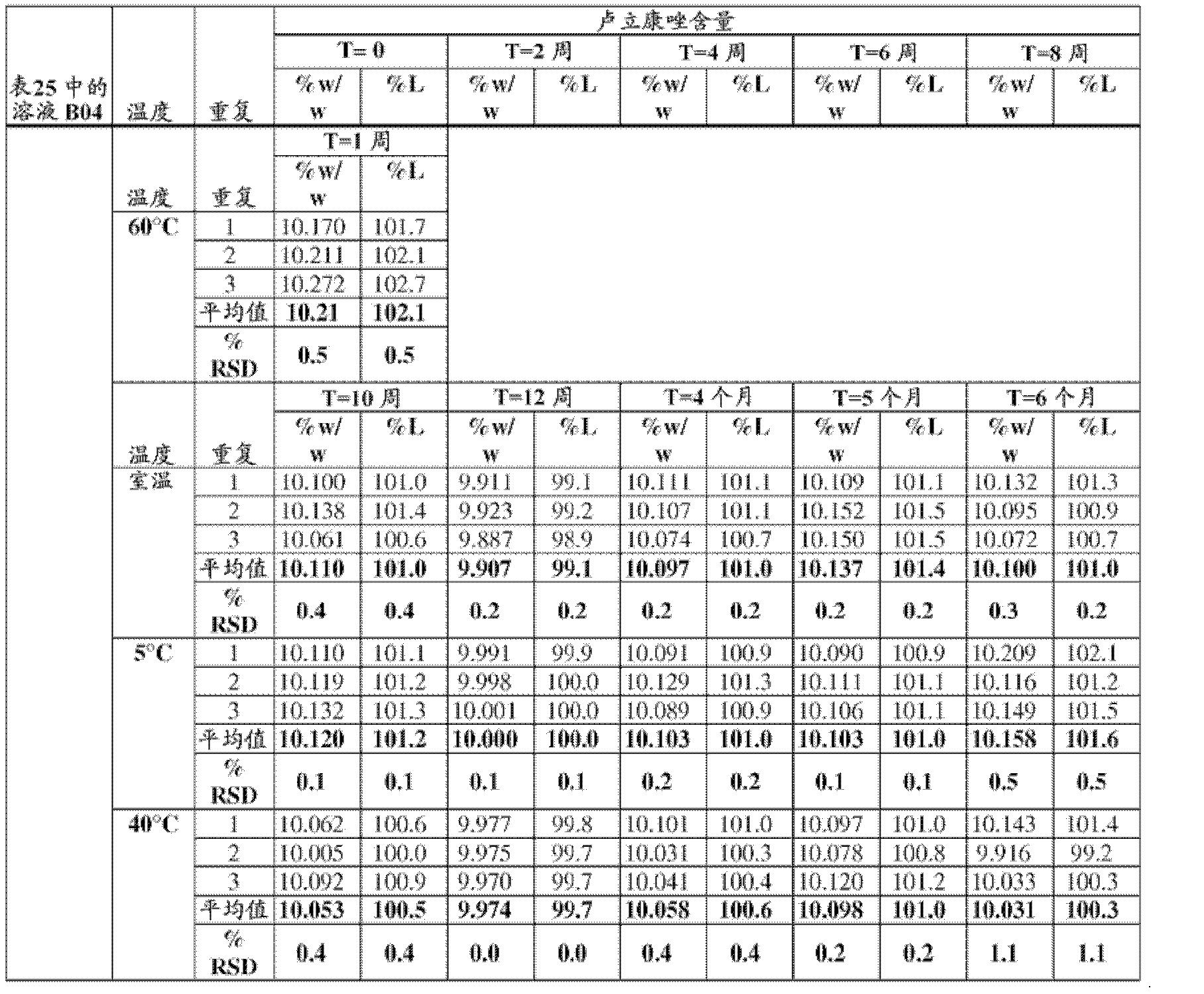 Figure CN102395274BD00601