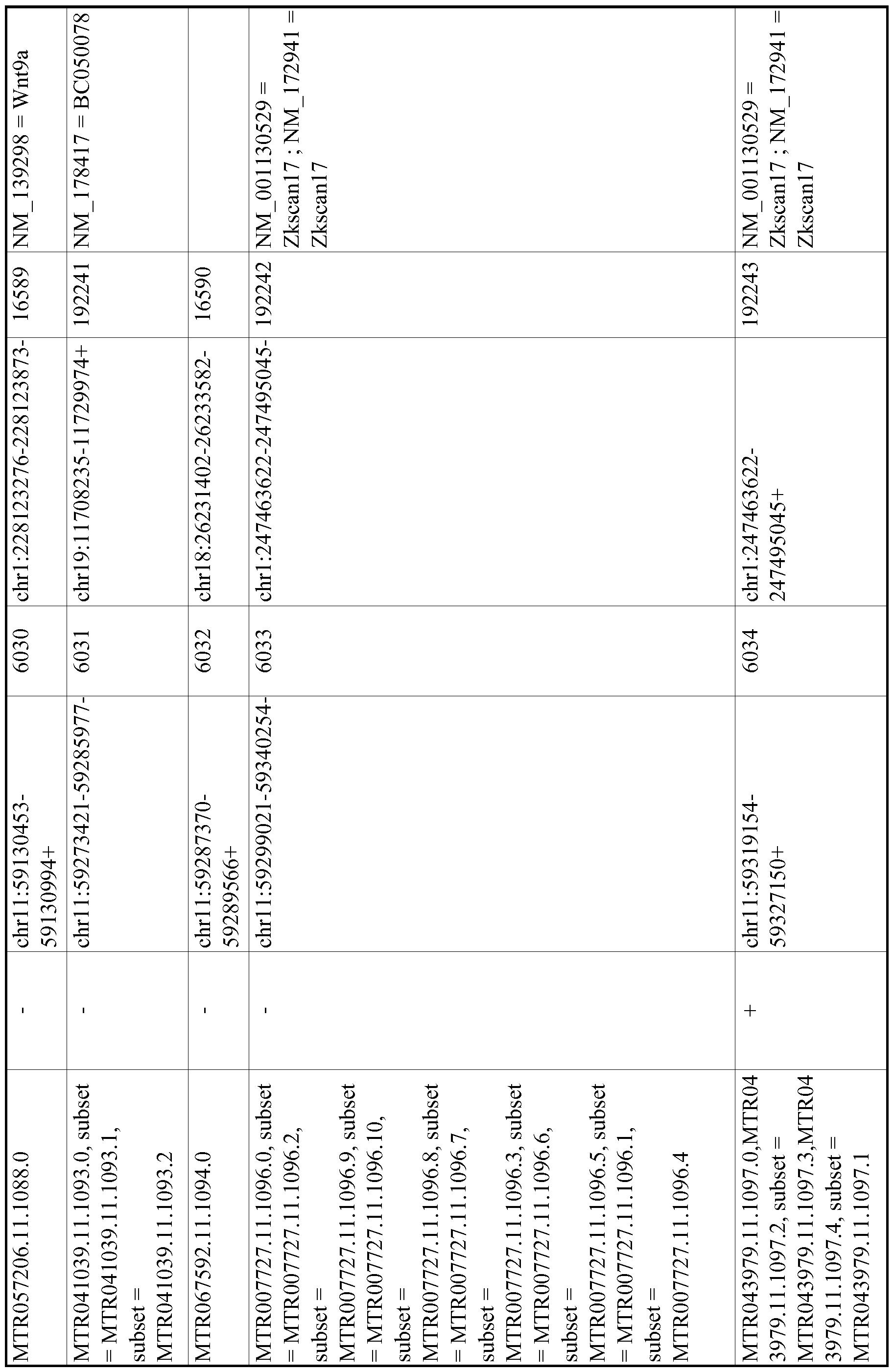 Figure imgf001086_0001