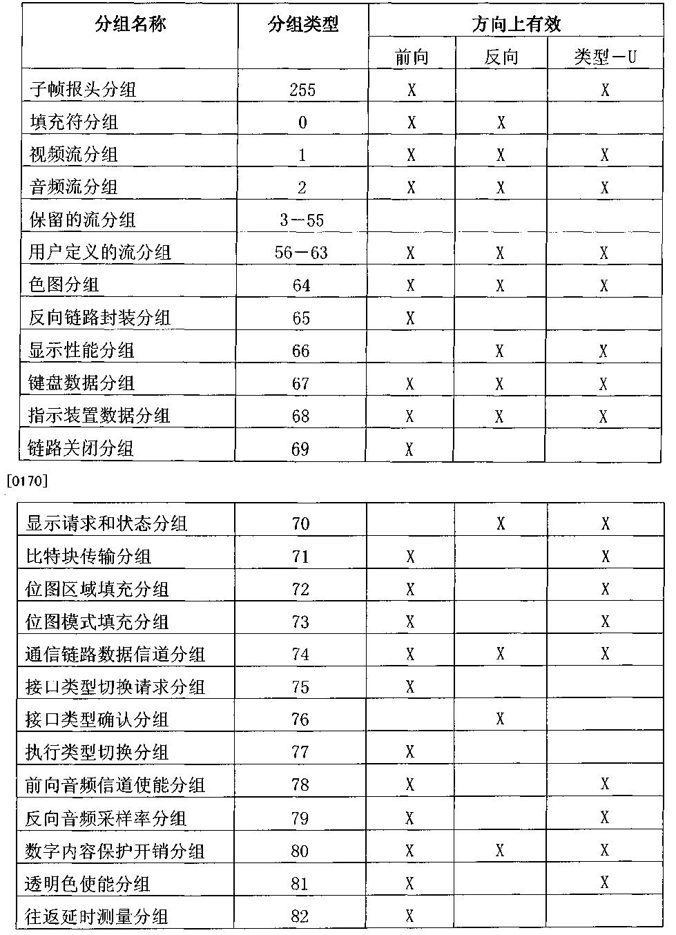 Figure CN101030952BD00191