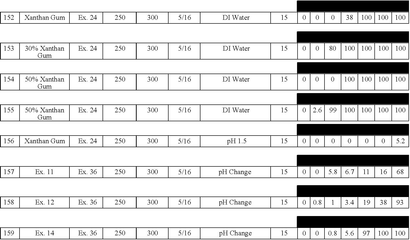 Figure US07887841-20110215-C00020