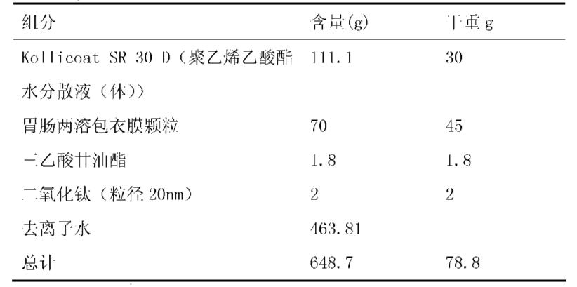 Figure CN101987081AD00381