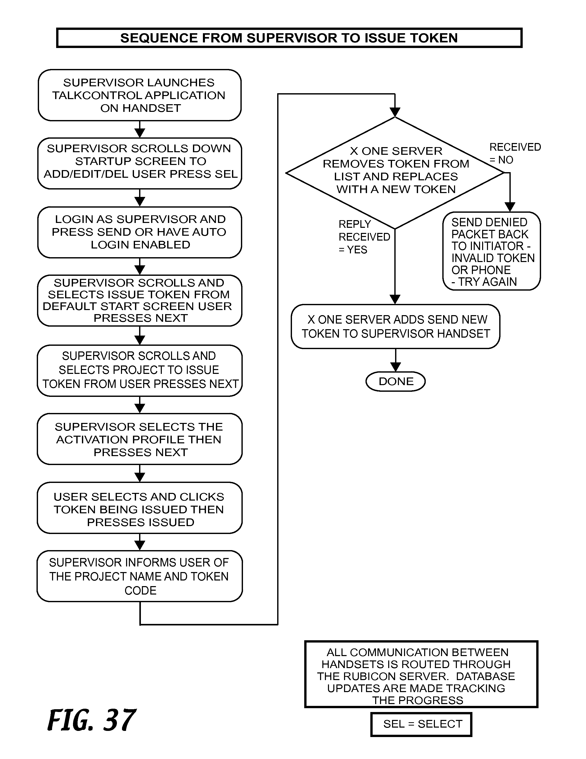 Us8798647b1 tracking proximity of services provider to services us8798647b1 tracking proximity of services provider to services consumer google patents fandeluxe Images