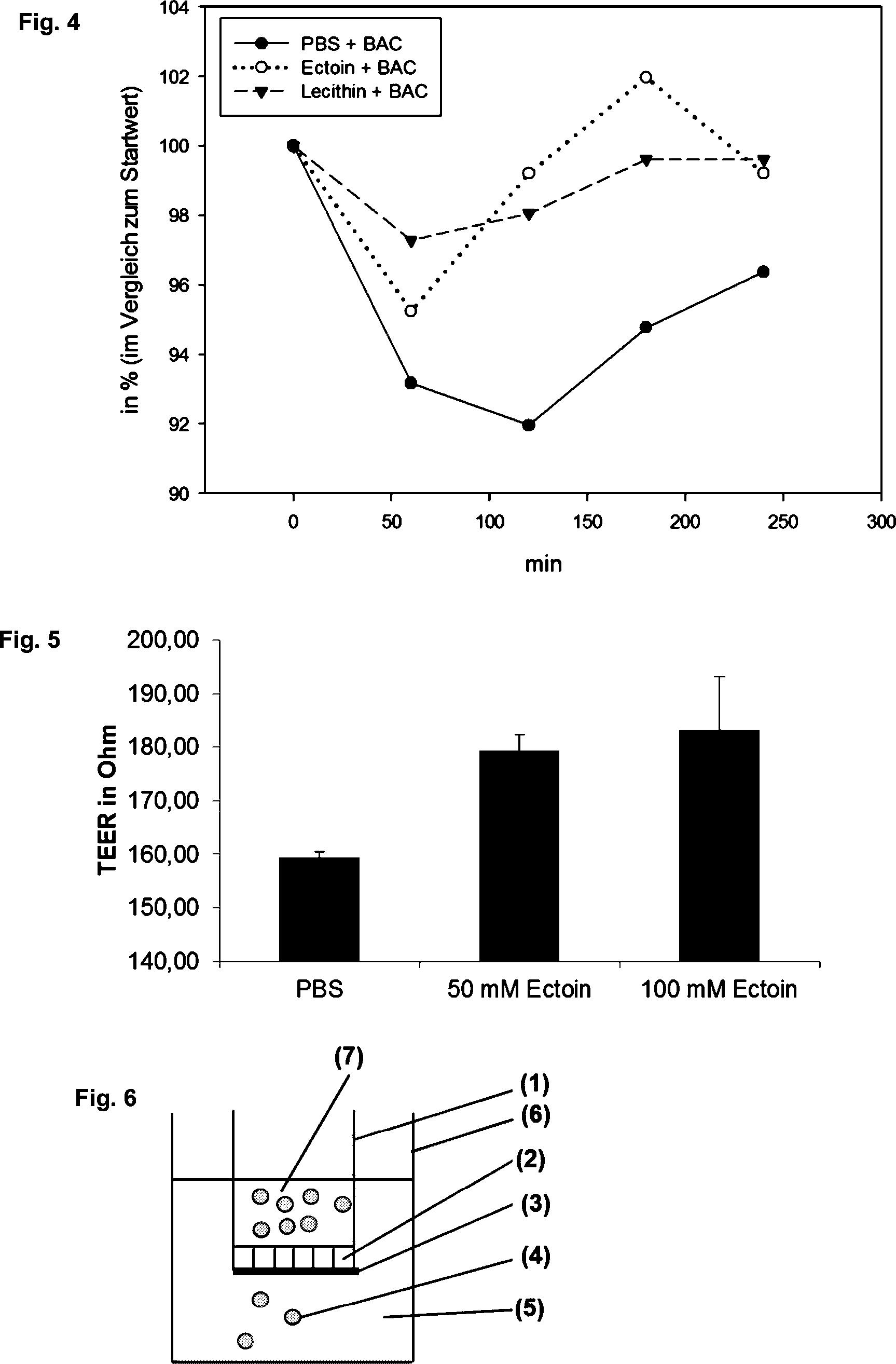 innere temperatur der vagina stimulieren