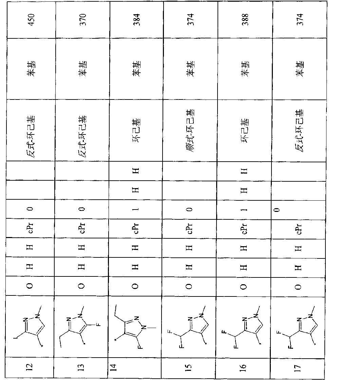 Figure CN102317259BD00411