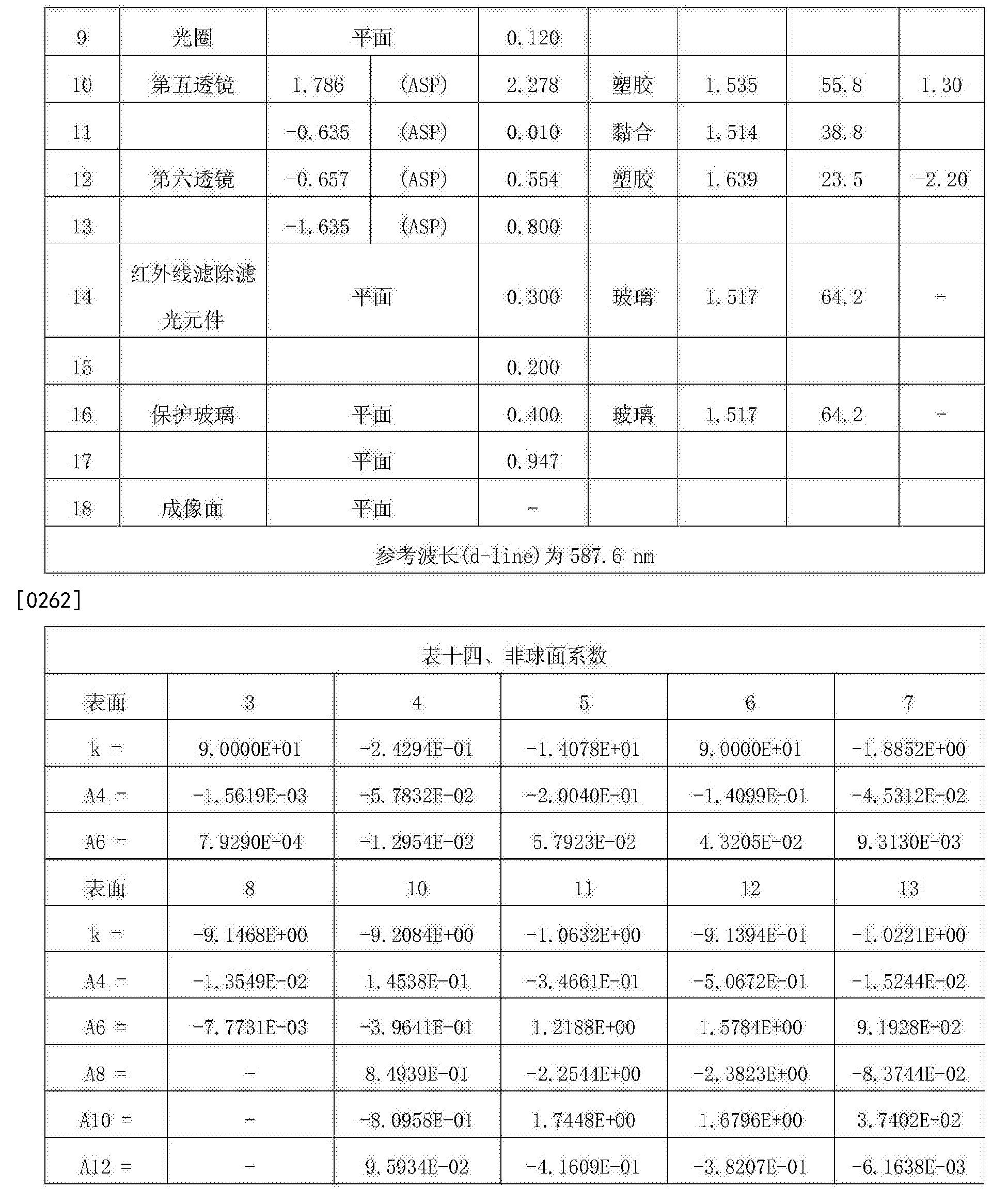 Figure CN107305283AD00311