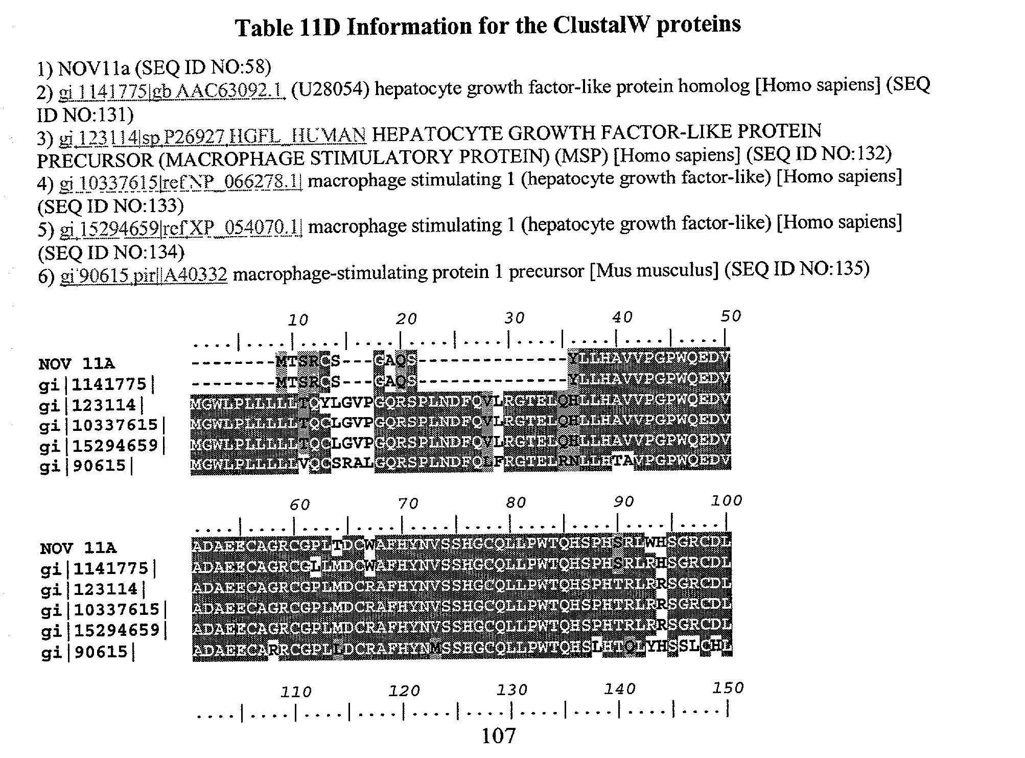 US20040068095A1 - Novel human proteins, polynucleotides encoding ...