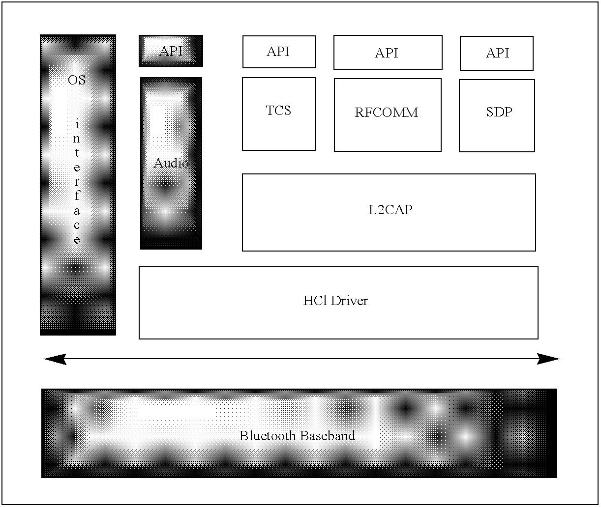 Figure US07565210-20090721-C00002
