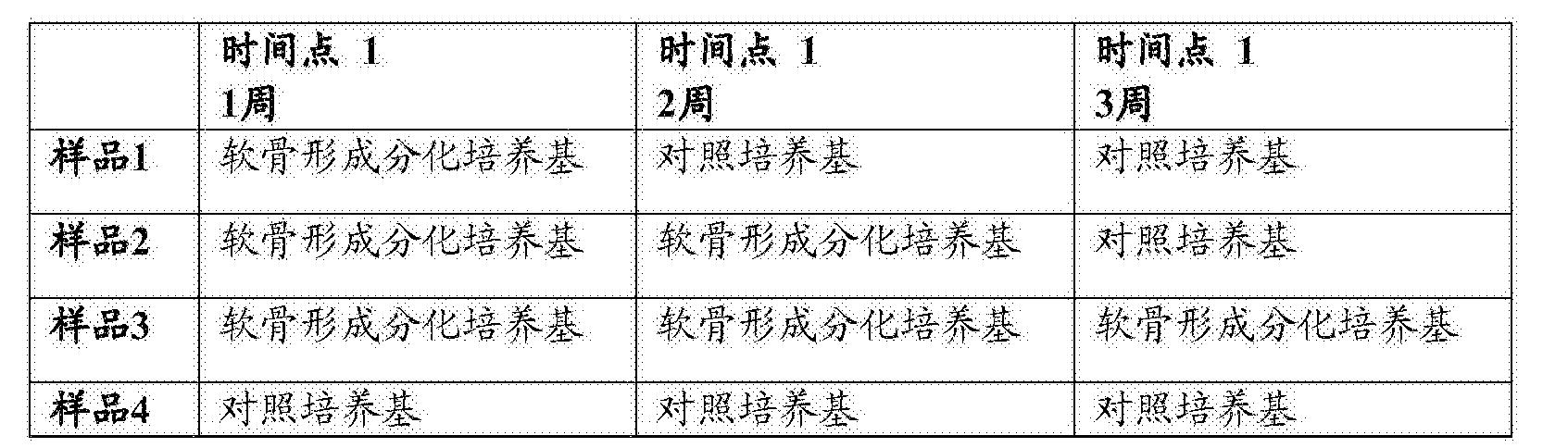 Figure CN107530360AD00272