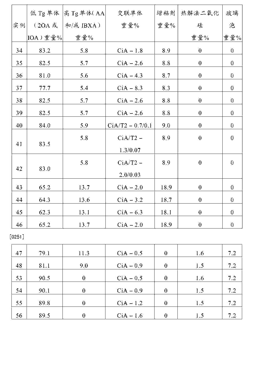 Figure CN105121579AD00331