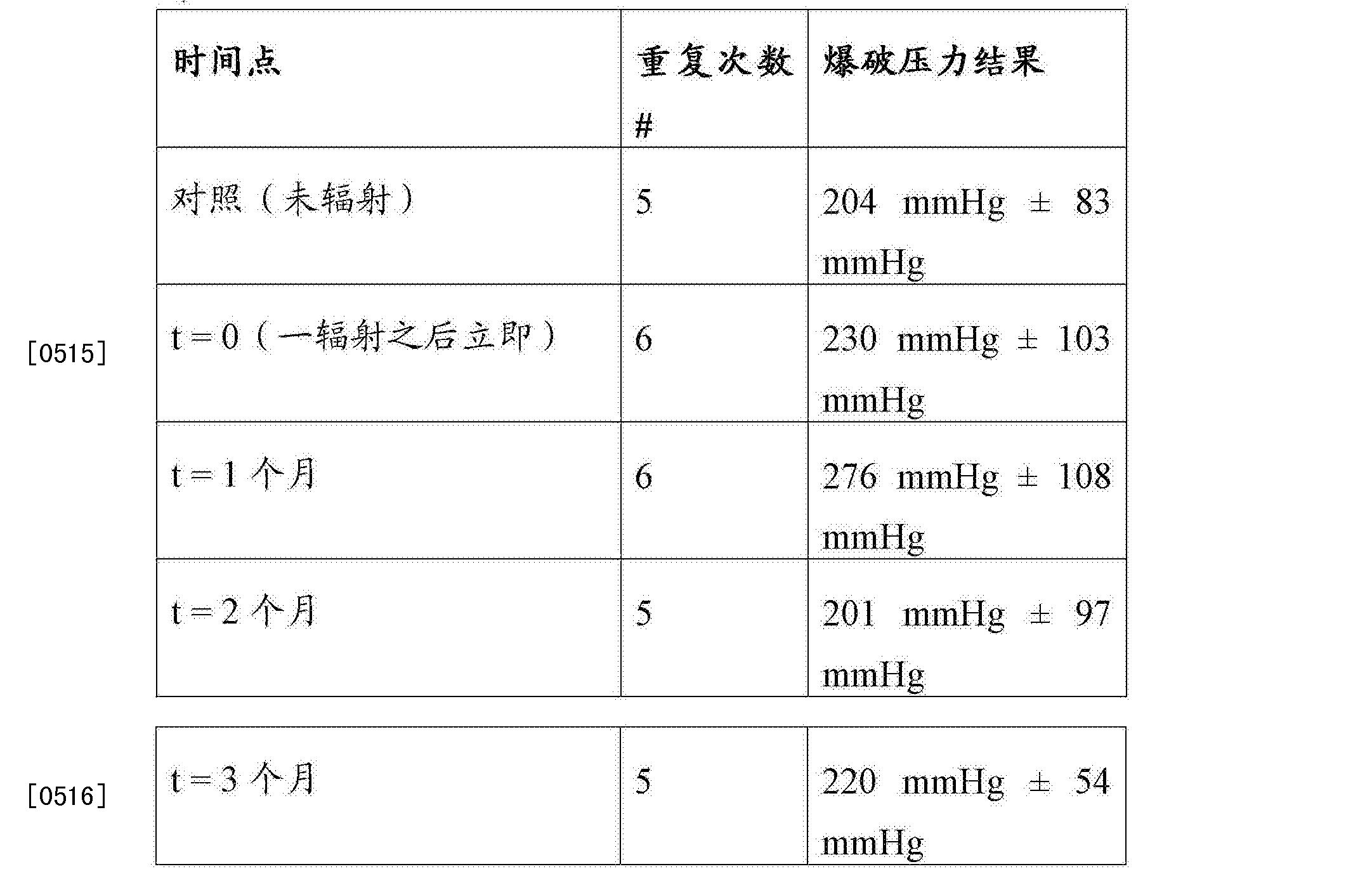 Figure CN103118713BD00481