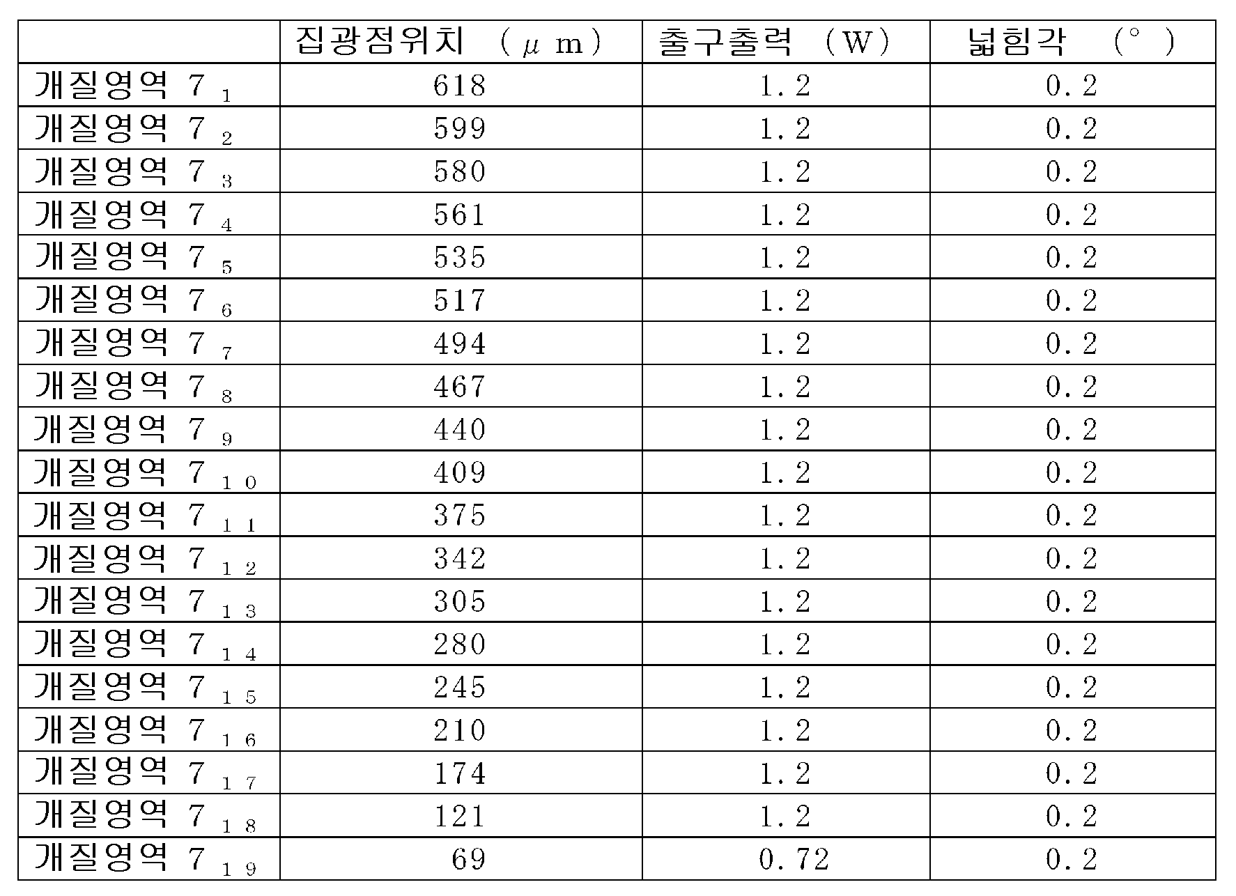 Figure 112013054058213-pat00001