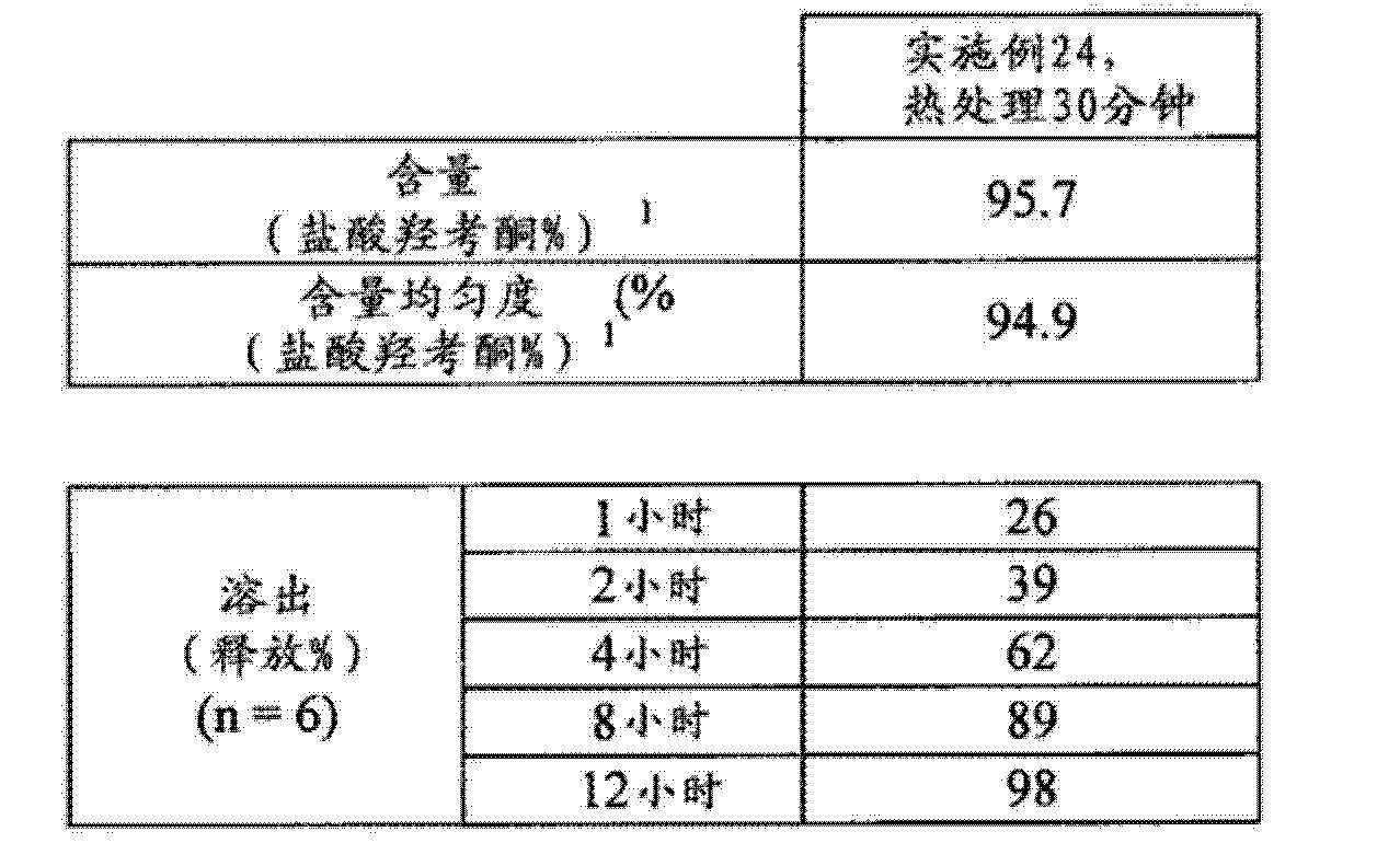 Figure CN102743355BD01521