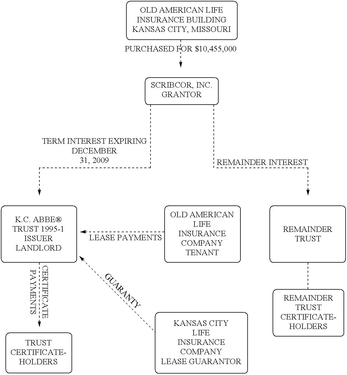 Figure US20020046144A1-20020418-C00001