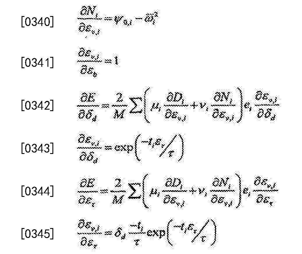 Figure CN103736165BD00271