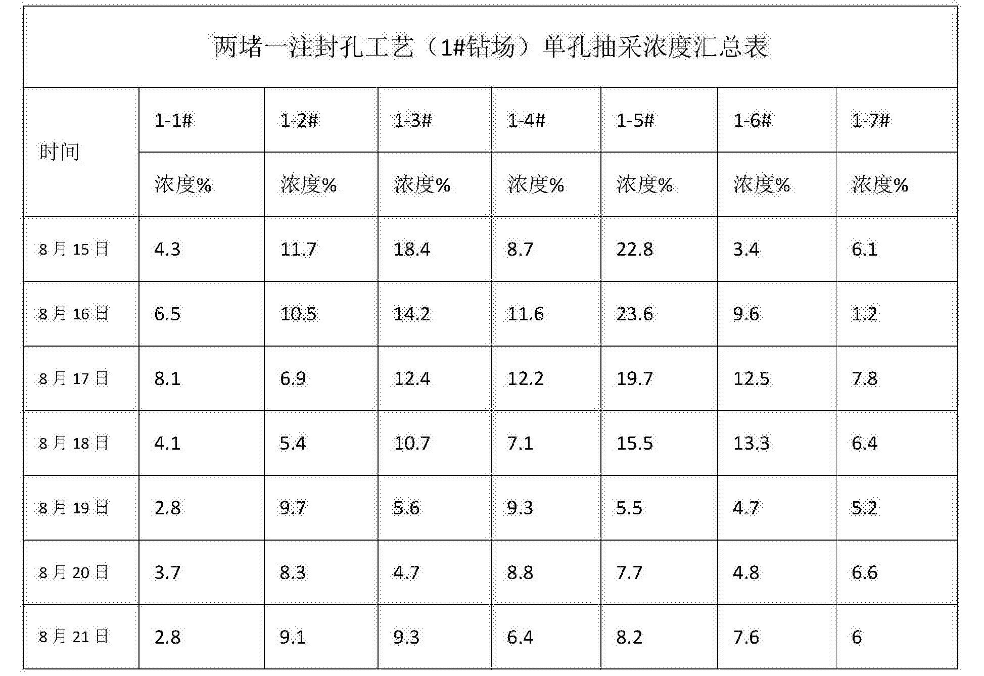 Figure CN108625820AD00061