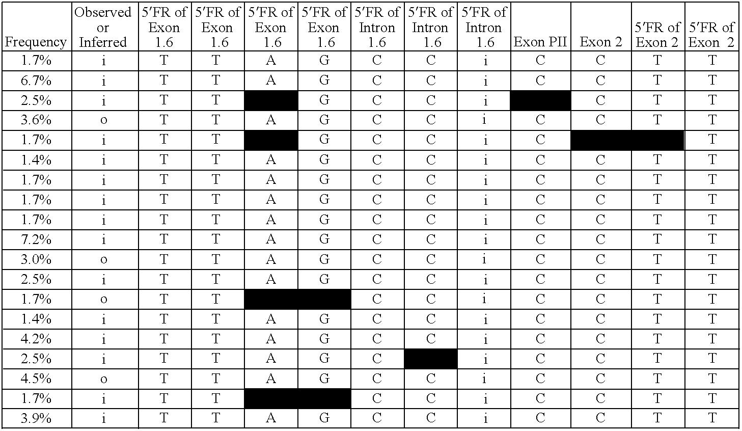 Figure US07485711-20090203-C00022