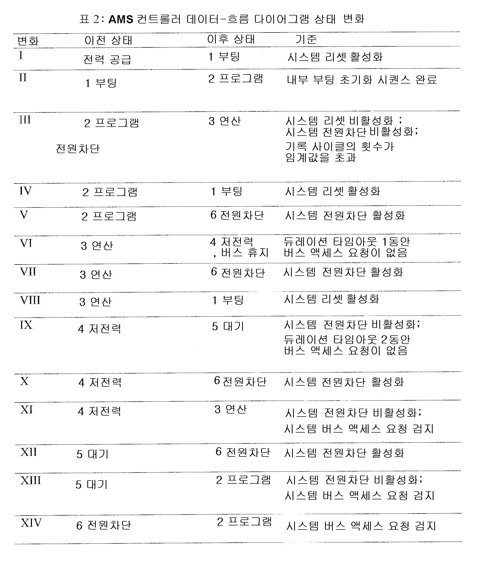 Figure 112013002161165-pct00012