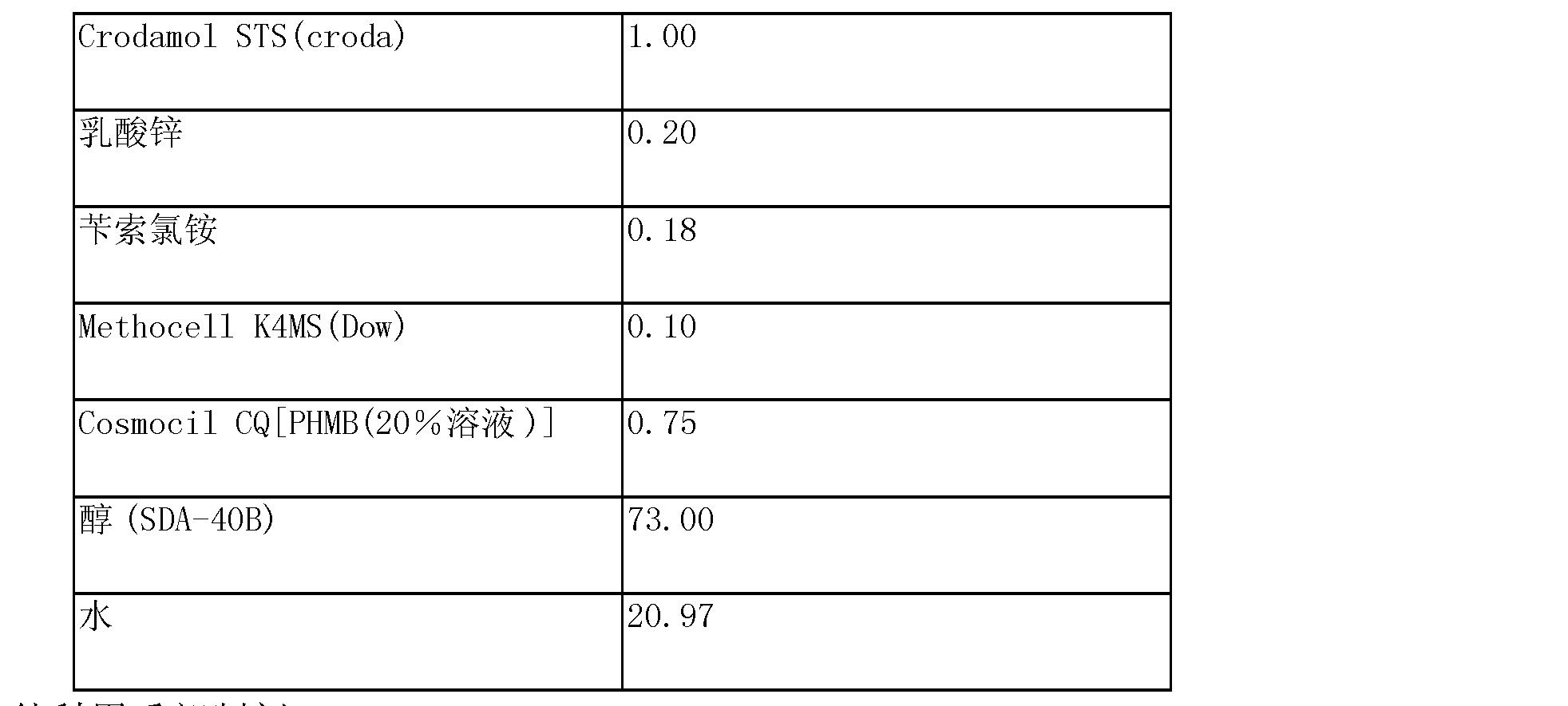 Figure CN101163455BD00221