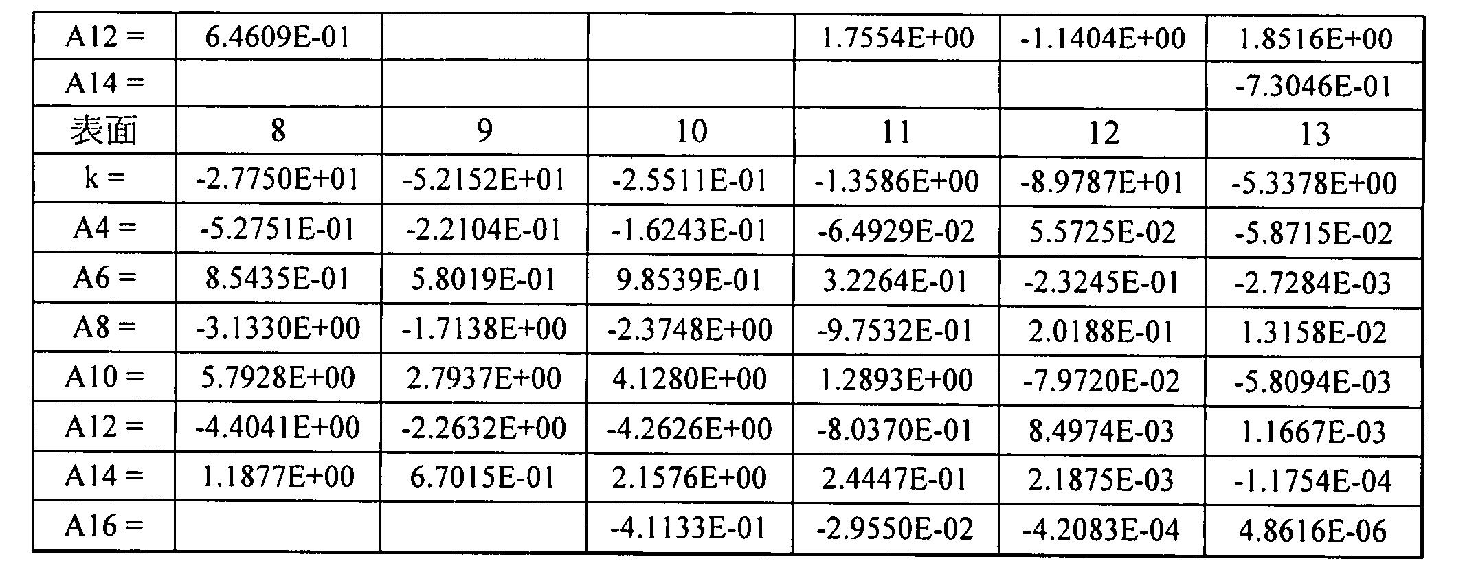 Figure TWI610090BD00007