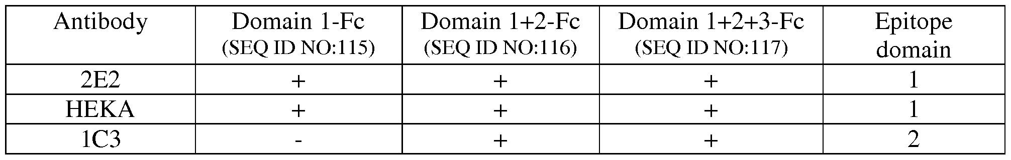 Figure imgf000108_0001