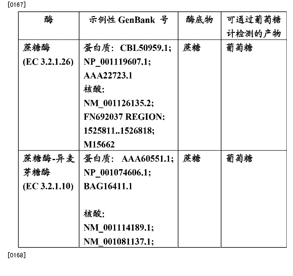 Figure CN103025885BD00241