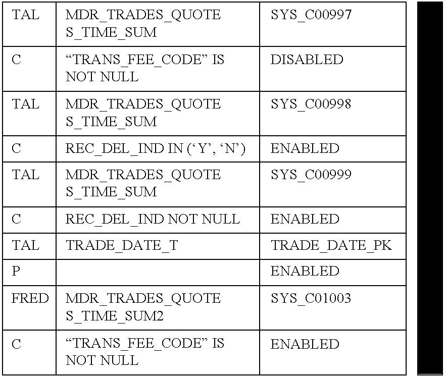 Figure US06772169-20040803-C00002