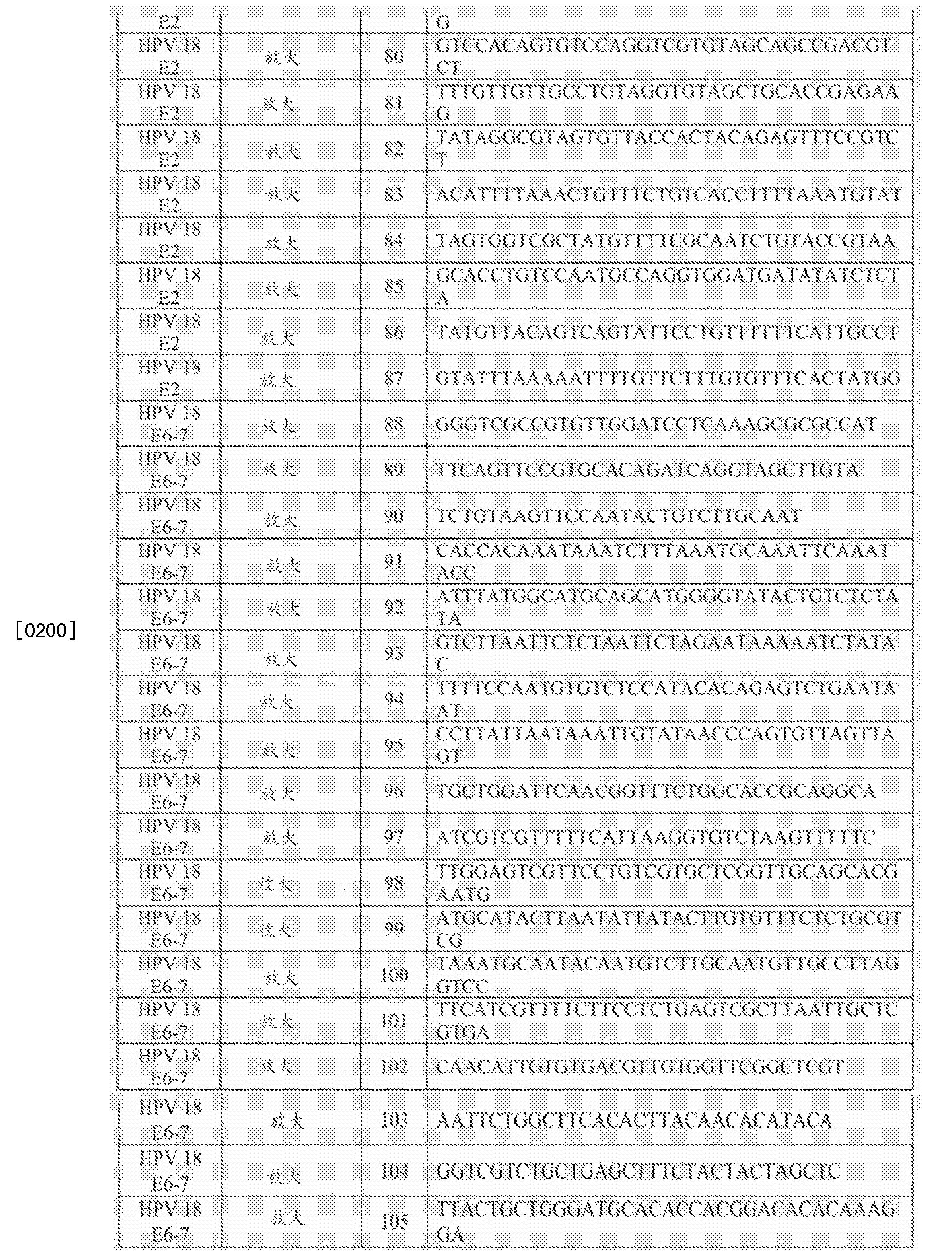 Figure CN103597095BD00341