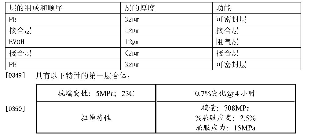 Figure CN105705430AD00493