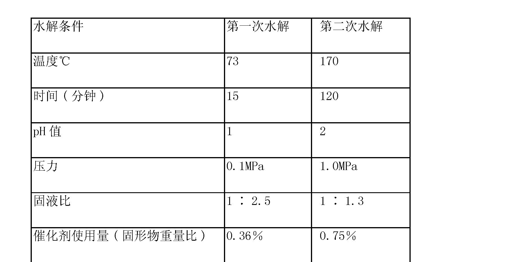 Figure CN101890423BD00131