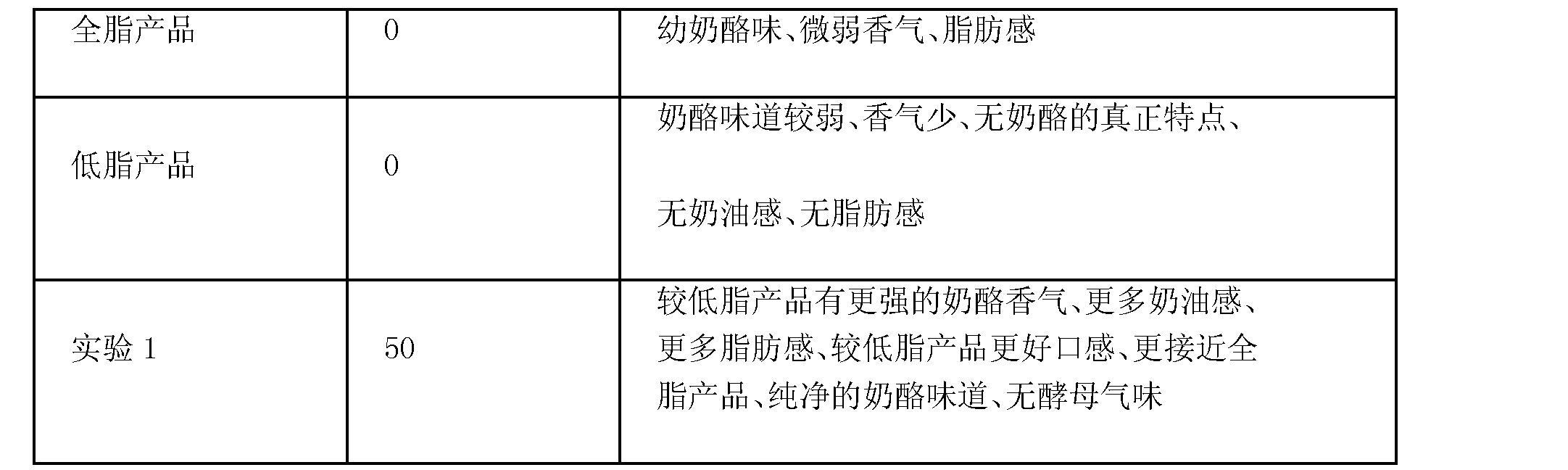 Figure CN101155929BD00121