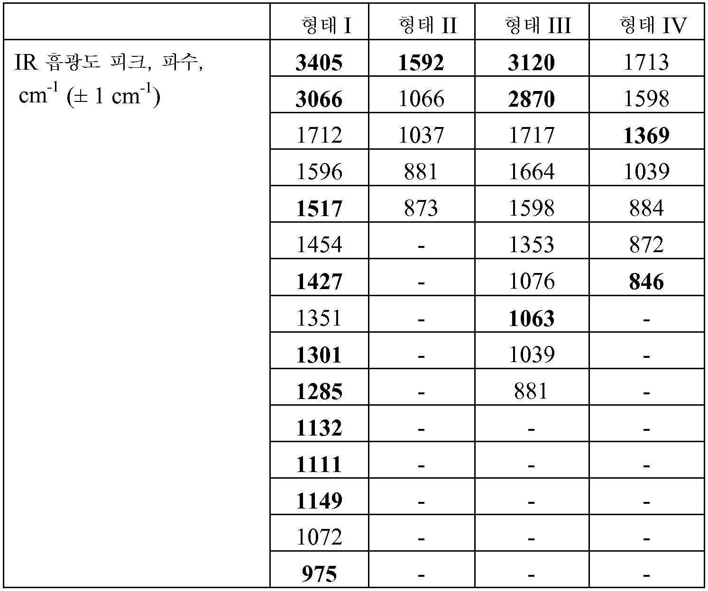 Figure 112009045082350-PCT00003