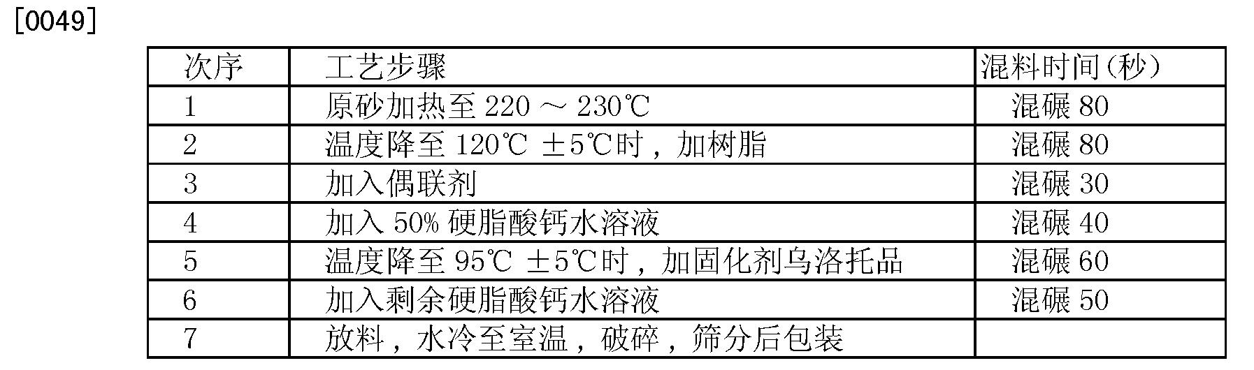 Figure CN103567352AD00072