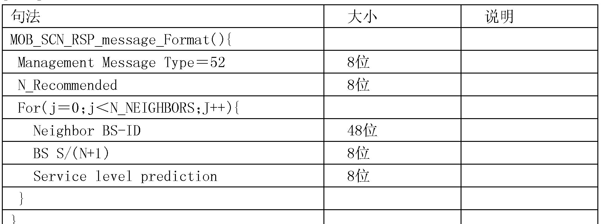 Figure CN102158914BD00151