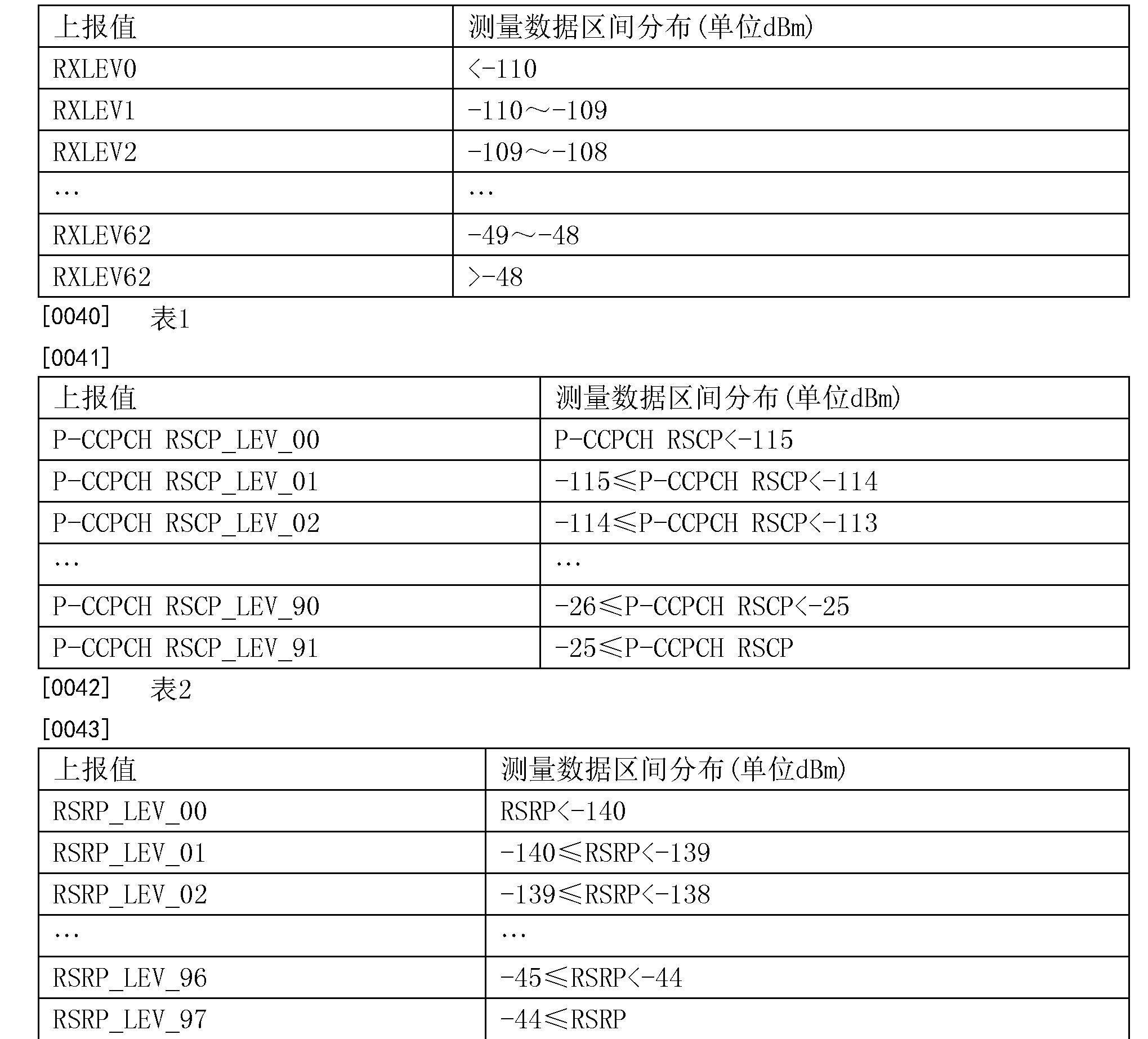 Figure CN104219707BD00111